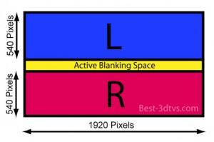 Pravidla pro sekci HD 3D